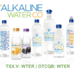 The Alkaline Water Company Inc. (TSXV: WTER; OTCQB: WTER) submits NASDAQ Application and closes Private Placement