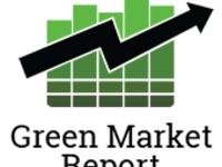 Green Market Report's